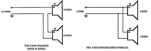 Series Parallel Speaker Wiring Calculator - Wiring Diagram on ohm guitar speaker diagrams, 2 ohm speaker wiring diagrams, 12 ohm speaker wiring diagrams, 16 ohm speakers in series,